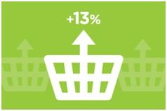 Специалисты TextStyle улучшат юзабилити «покупки»